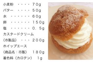 正しい食品表示の作り方|原材料名|画像1
